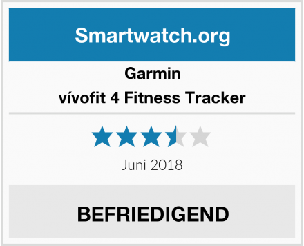 Garmin vívofit 4 Fitness Tracker Test